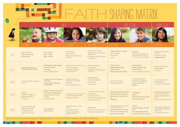 FaithMatrix Poster